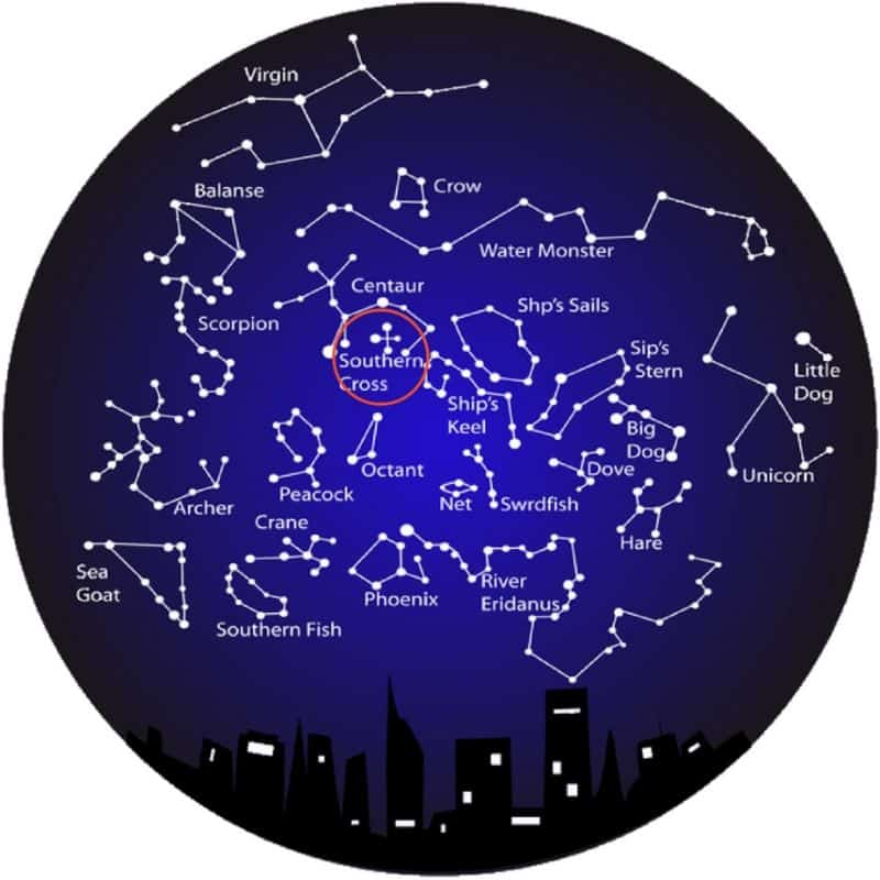 Crux Constellation
