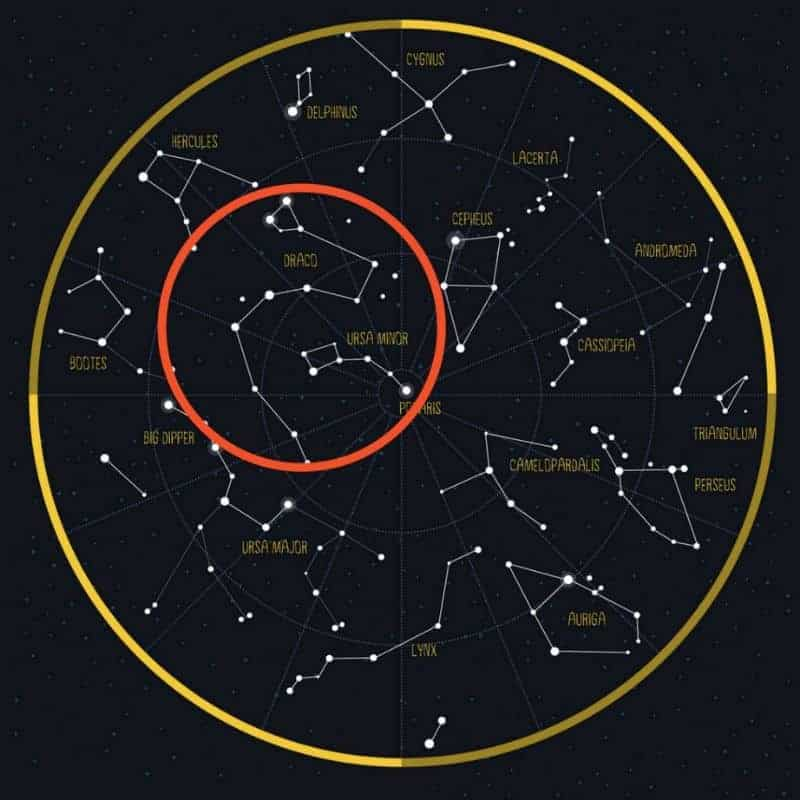 Draco Constellation