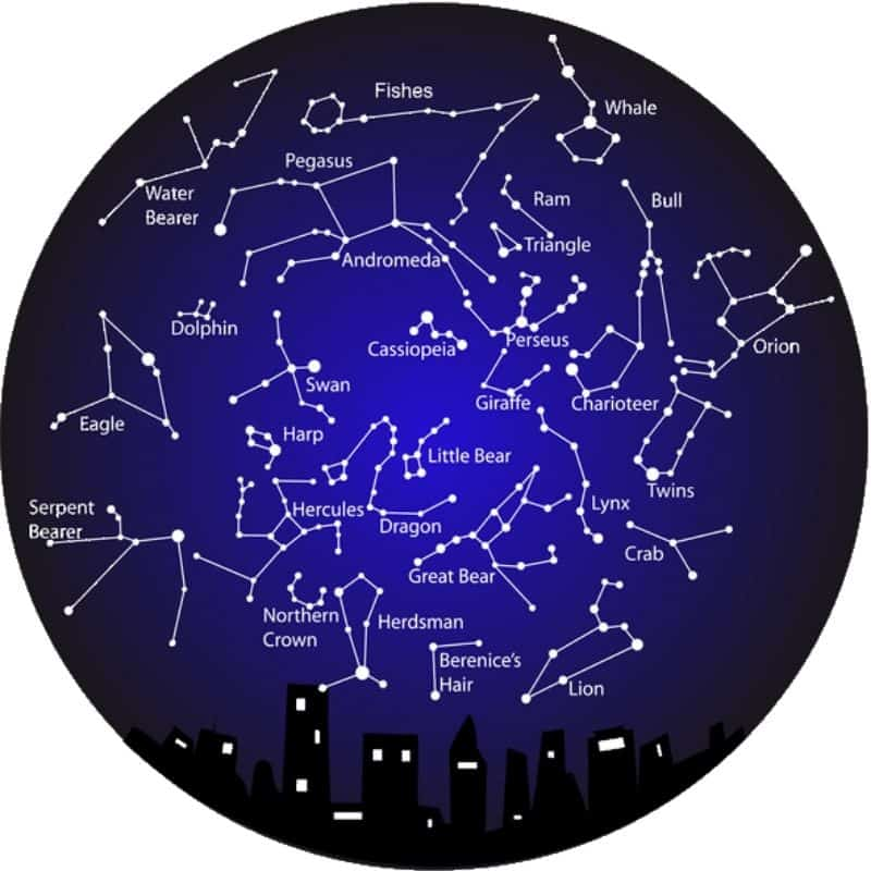 northern hemisphere constellations intext