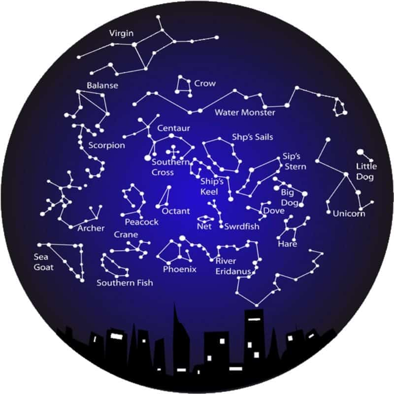 southern hemisphere constellations intext