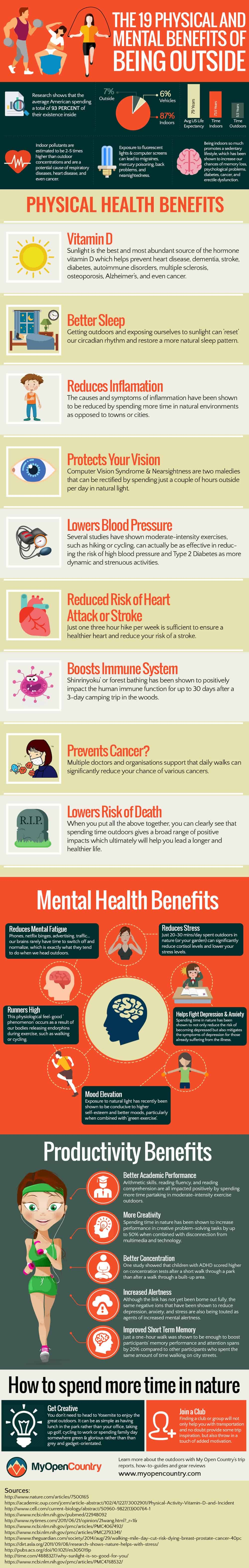 HealthBenefitsOutside_infographic_comp