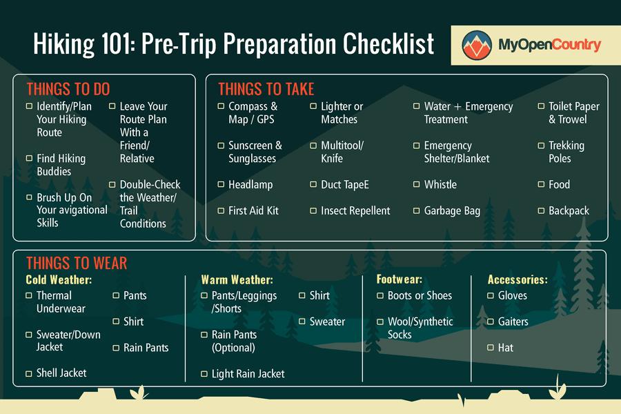 Pre Trip Hiking Checklist