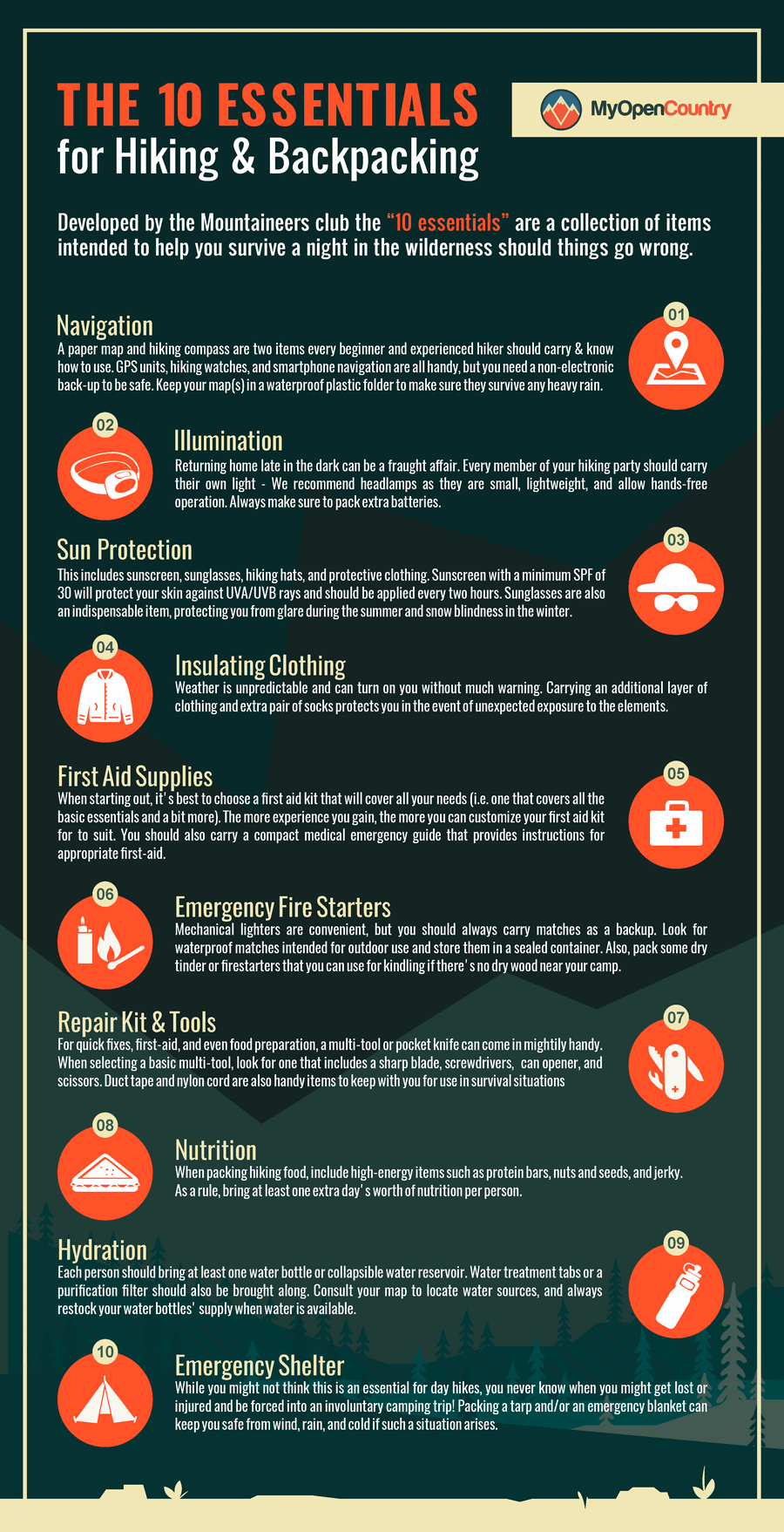 The 10 Essentials for hiking or backpacking infographic